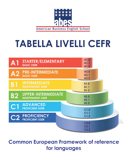 CEFR Test: A step closer towards lingual employability.